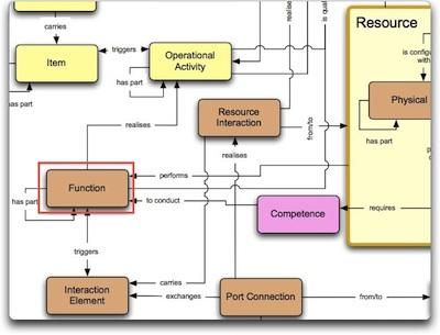 Function_400.jpg