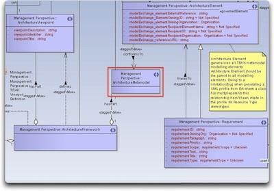 ArchitectureFramework_400.jpg