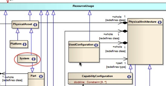 MODAFPhysicalArchitecture.jpg