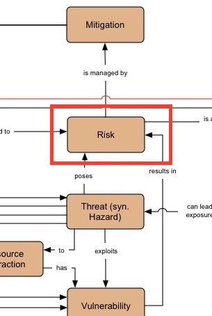 risk_400.jpg