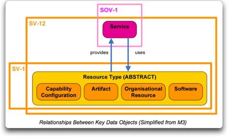 SV12_serviceProvision_simplifiedMM.jpg