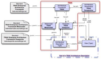 TRAK_structure_430.jpg