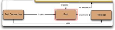 Port_400.jpg
