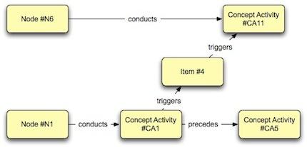 CV-05_activityForm.jpg