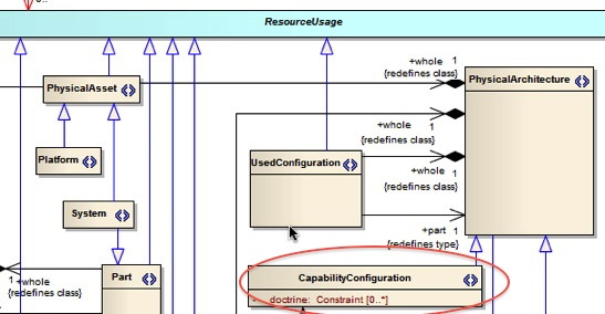 MODAFPhysicalArchitecture_CapConfig.jpg