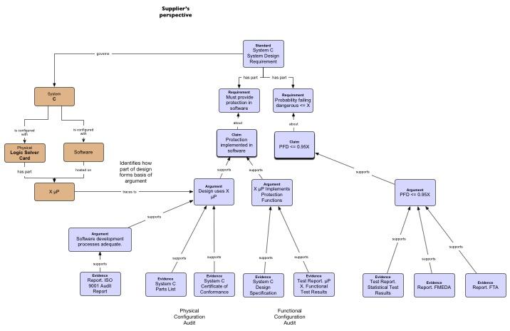 mv04_assuranceExample_example_supplier.jpg