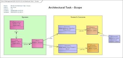 MV-02_Architectural_Task_-_Scope_400.jpg