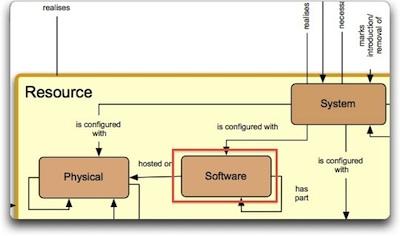 Software_400.jpg
