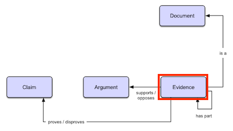 metamodel_evidence_480.png