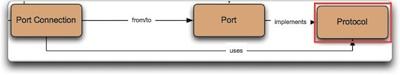 Protocol_400.jpg
