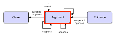 metamodel_argument_element_480.png