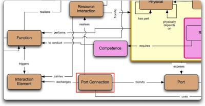 PortConnection_400.jpg