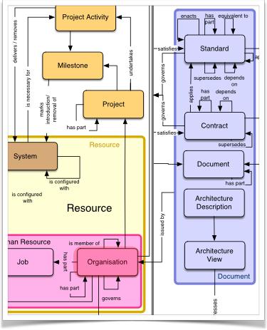 Organisation_400.jpg